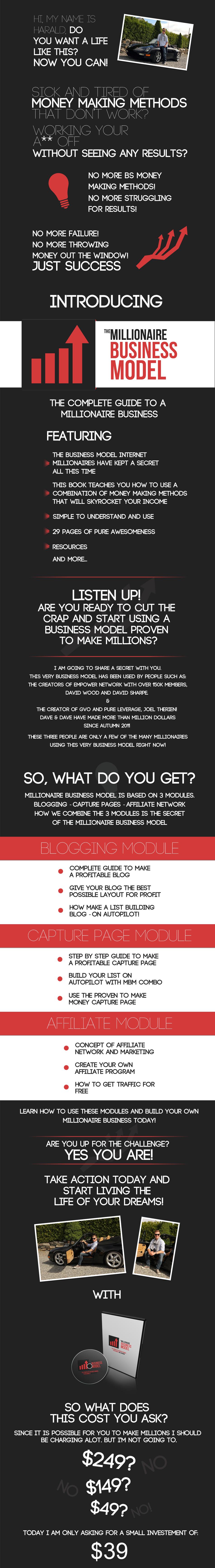 Poster-Millionaire Business Model